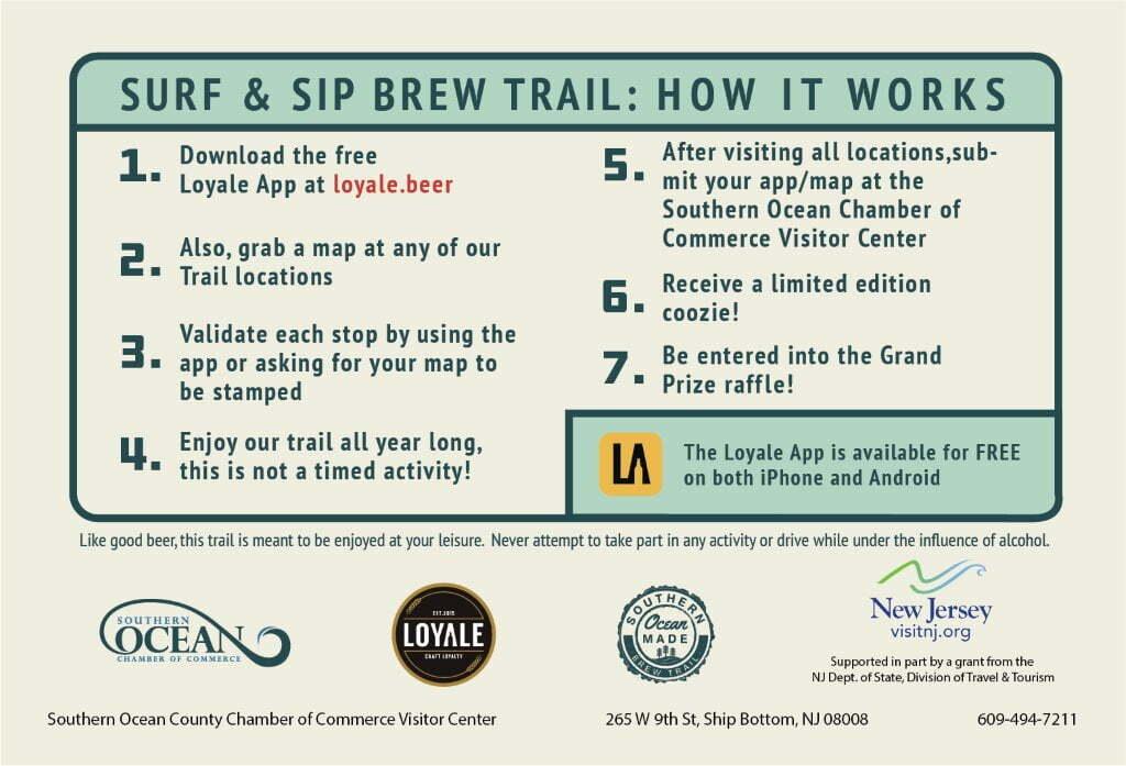 brew-trail_postcard-back